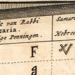 1690 האלף-בית העברי לגלגוליו - טבלה